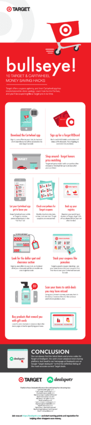 Cartwheel app info grapic with sales